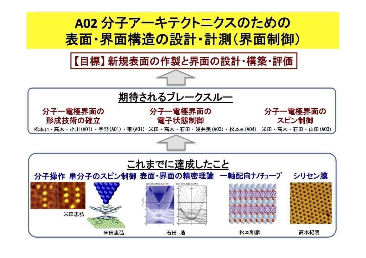 web.pptx2.jpg